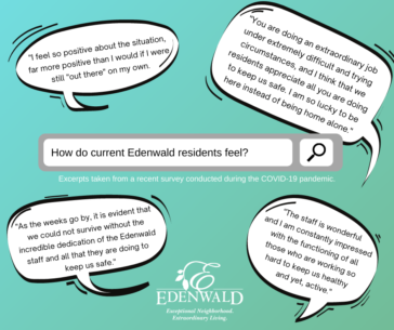Current Resident COVID Feedback